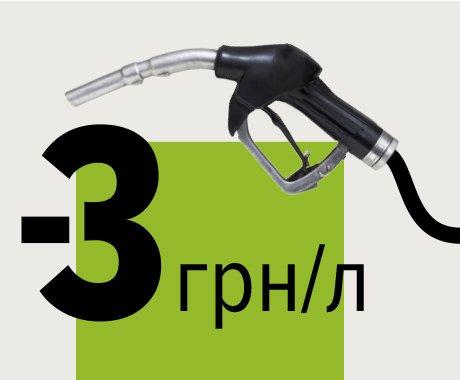 Економте 3 грн/л на бензині/ДП